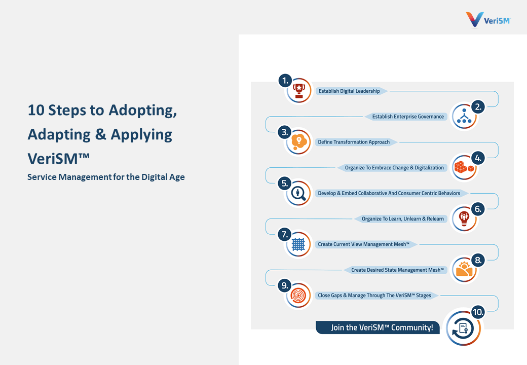 10 steps to successful Digital Transformation by adopting, adapting and applying VeriSM™